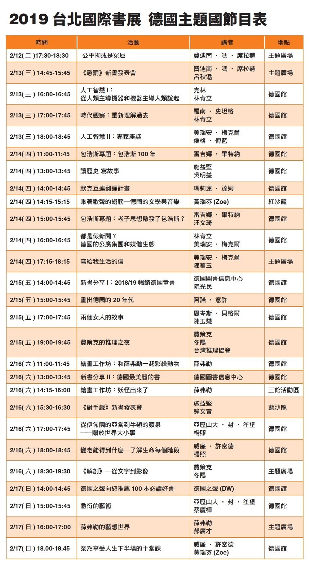 2019TIBE【德國主題國】節目表