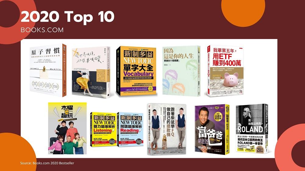 2020 Best-selling Books in Taiwan_03