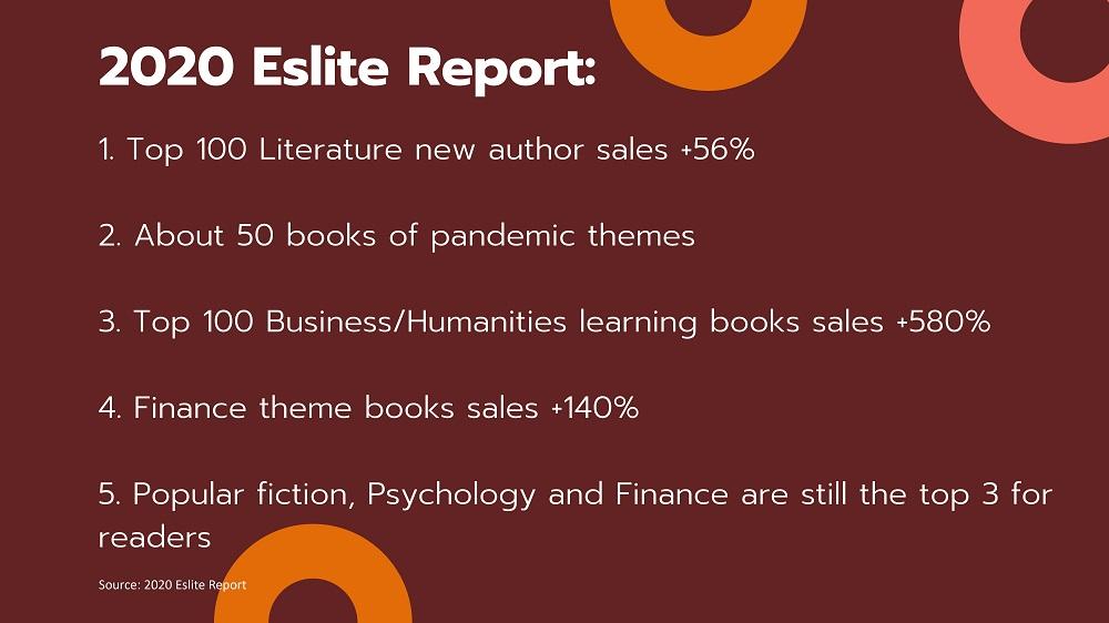 2020 Best-selling Books in Taiwan_10