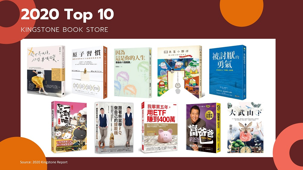 2020 Best-selling Books in Taiwan_12