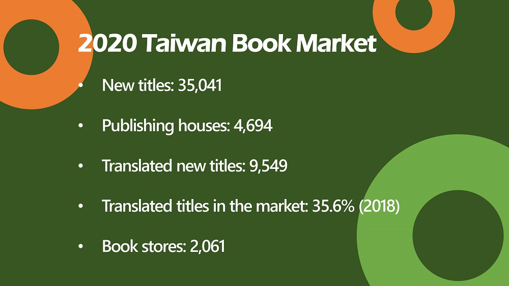 2020 Taiwan Book Market_02